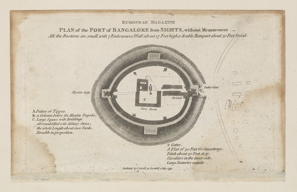 Map of the Old Bangalore Fort Sketch and Image Credits: By w:Claude Martin (1735-1800) [Public domain], via Wikimedia Commons