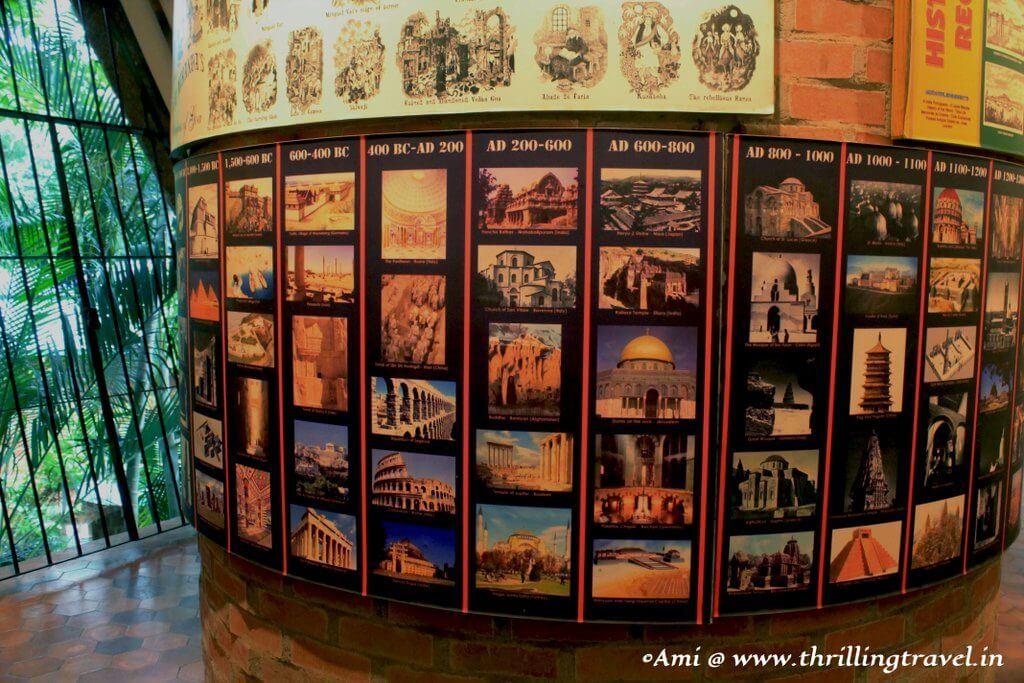Glimpses of Goa by Mario Miranda - at the Houses of Goa