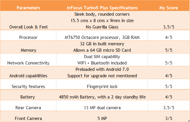 InFocus Turbo5 Plus