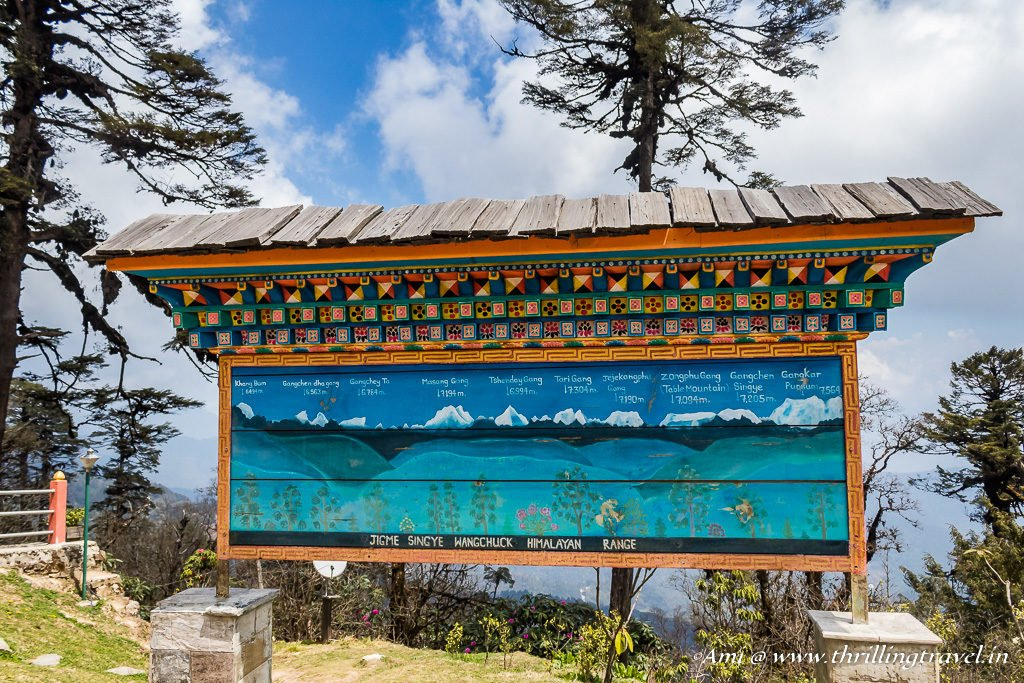 Names of the peaks seen from Dochula Pass in Bhutan