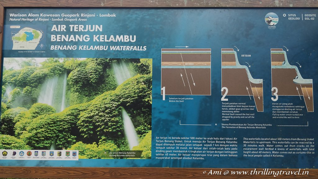 The board at the entrance of the Rinjani Geo Park explaining Benang Kelambu falls