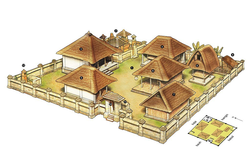 Balinese Architecture explained by this Wikimedia diagram
